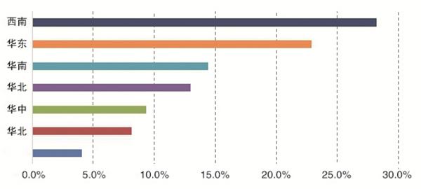 图4  历年春节期间境内风险区域分布.jpg
